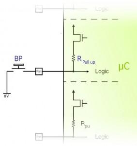 Câblage bouton poussoir µC